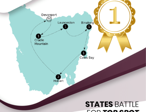 States Battle for Top Spot