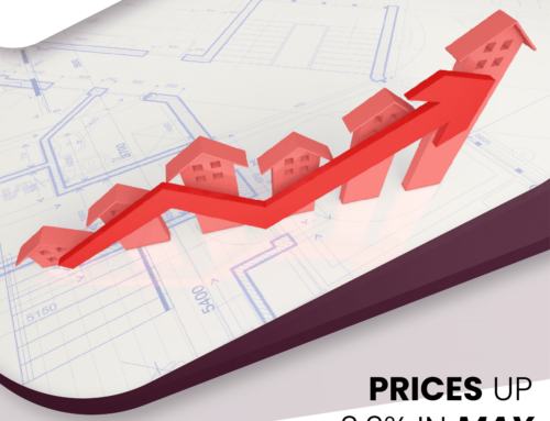 Prices Up 2.2% in May